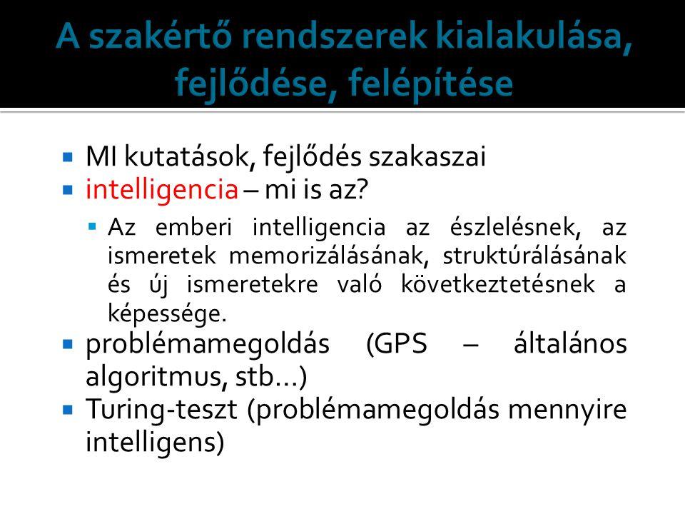  MI kutatások, fejlődés szakaszai  intelligencia – mi is az.