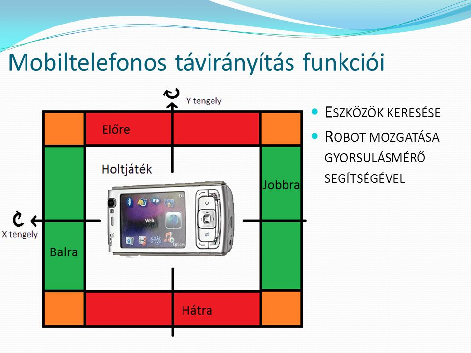 Mobiltelefonos távirányítás funkciói E SZKÖZÖK KERESÉSE R OBOT MOZGATÁSA GYORSULÁSMÉRŐ SEGÍTSÉGÉVEL