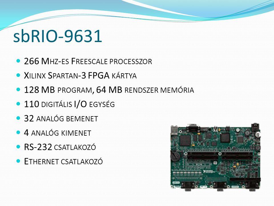 sbRIO-9631 266 M HZ - ES F REESCALE PROCESSZOR X ILINX S PARTAN -3 FPGA KÁRTYA 128 MB PROGRAM, 64 MB RENDSZER MEMÓRIA 110 DIGITÁLIS I/O EGYSÉG 32 ANAL