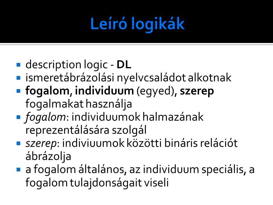  description logic - DL  ismeretábrázolási nyelvcsaládot alkotnak  fogalom, individuum (egyed), szerep fogalmakat használja  fogalom: individuumok