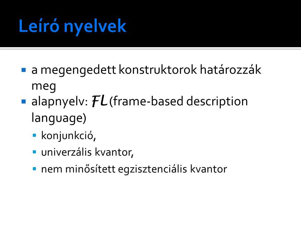  a megengedett konstruktorok határozzák meg  alapnyelv: FL (frame-based description language)  konjunkció,  univerzális kvantor,  nem minősített