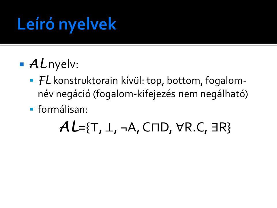  AL nyelv:  FL konstruktorain kívül: top, bottom, fogalom- név negáció (fogalom-kifejezés nem negálható)  formálisan: AL ={ ⊤, ⊥, ¬A, C ⊓ D, ∀ R.C,