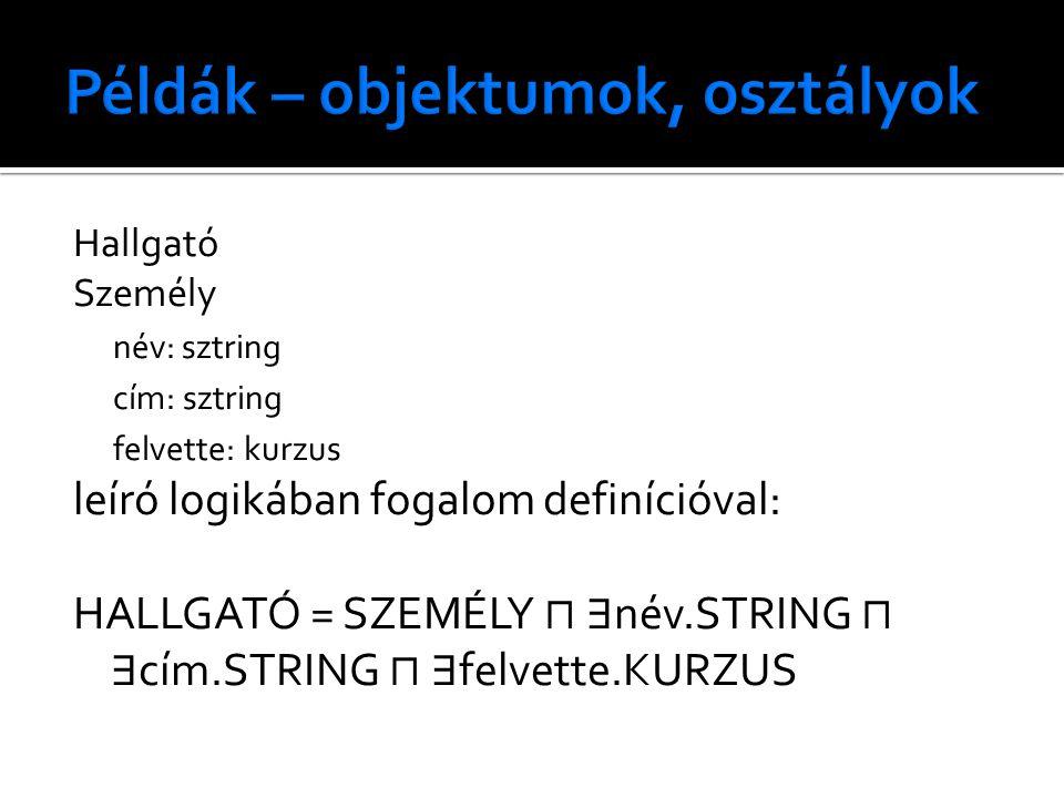 Hallgató Személy név: sztring cím: sztring felvette: kurzus leíró logikában fogalom definícióval: HALLGATÓ = SZEMÉLY ⊓ ∃ név.STRING ⊓ ∃ cím.STRING ⊓ ∃