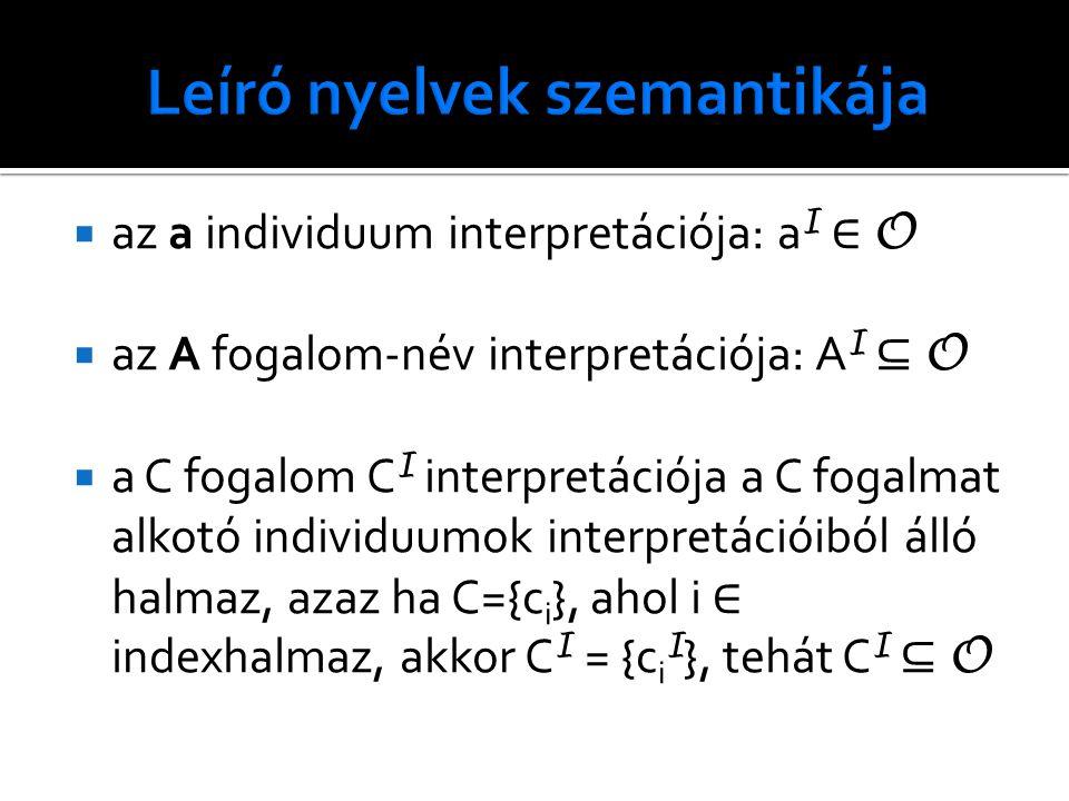  az a individuum interpretációja: a I ∈ O  az A fogalom-név interpretációja: A I ⊆ O  a C fogalom C I interpretációja a C fogalmat alkotó individuu