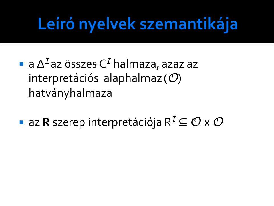  a ∆ I az összes C I halmaza, azaz az interpretációs alaphalmaz ( O ) hatványhalmaza  az R szerep interpretációja R I ⊆ O x O