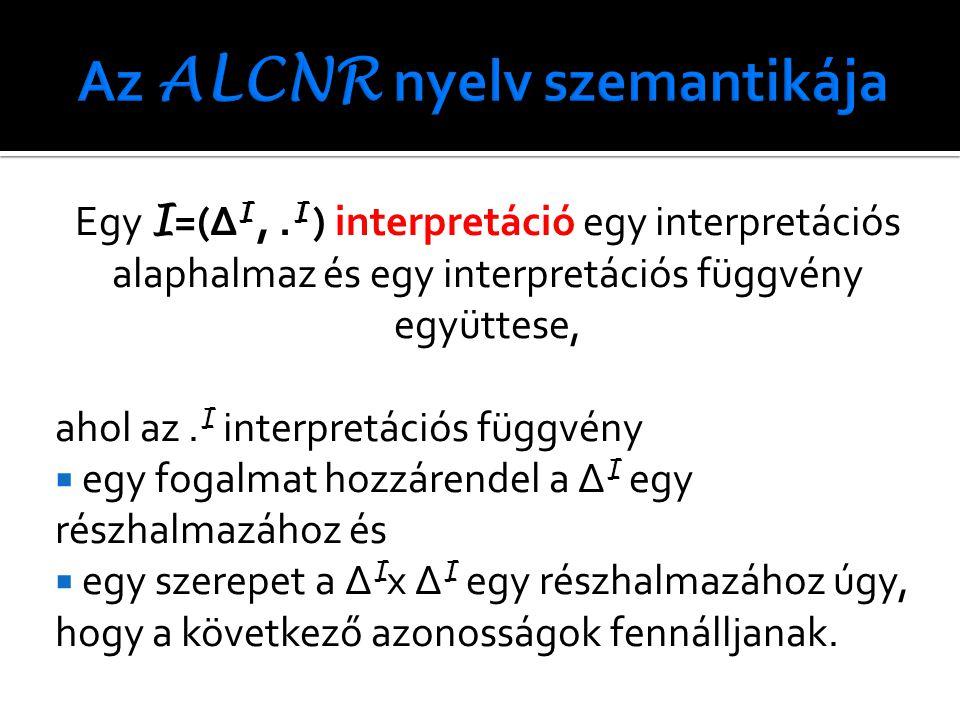 Egy I =(∆ I,. I ) interpretáció egy interpretációs alaphalmaz és egy interpretációs függvény együttese, ahol az. I interpretációs függvény  egy fogal