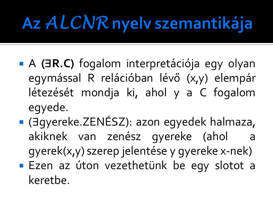  A ( ∃ R.C) fogalom interpretációja egy olyan egymással R relációban lévő (x,y) elempár létezését mondja ki, ahol y a C fogalom egyede.  ( ∃ gyereke