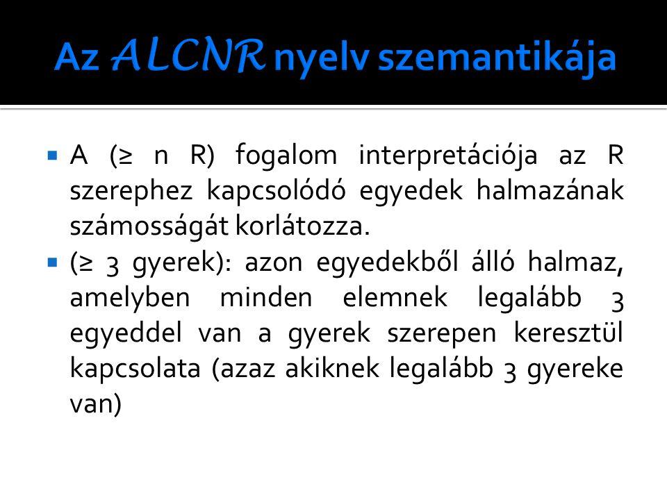  A (≥ n R) fogalom interpretációja az R szerephez kapcsolódó egyedek halmazának számosságát korlátozza.  (≥ 3 gyerek): azon egyedekből álló halmaz,