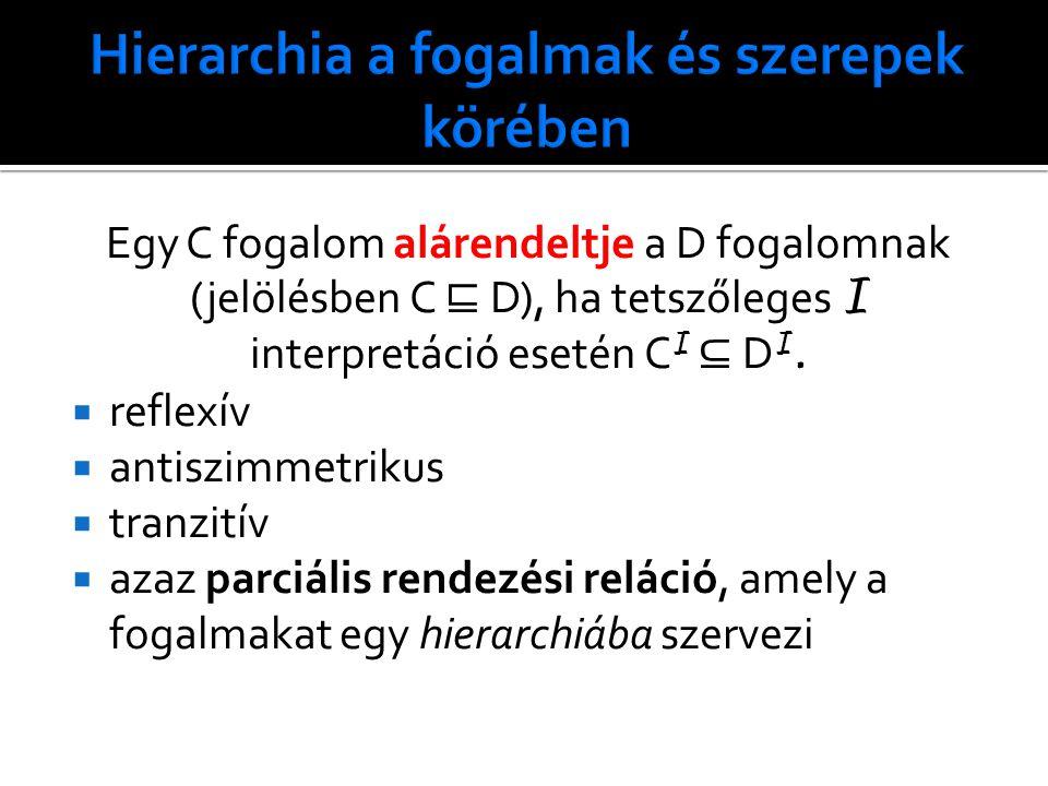 Egy C fogalom alárendeltje a D fogalomnak (jelölésben C ⊑ D), ha tetszőleges I interpretáció esetén C I ⊆ D I.  reflexív  antiszimmetrikus  tranzit