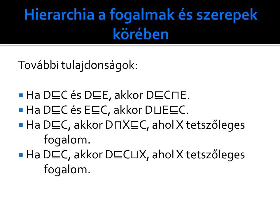 További tulajdonságok:  Ha D ⊑ C és D ⊑ E, akkor D ⊑ C ⊓ E.  Ha D ⊑ C és E ⊑ C, akkor D ⊔ E ⊑ C.  Ha D ⊑ C, akkor D ⊓ X ⊑ C, ahol X tetszőleges fog