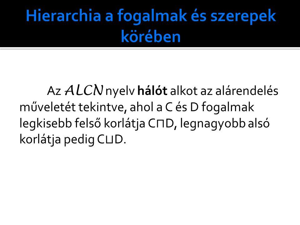 Az ALCN nyelv hálót alkot az alárendelés műveletét tekintve, ahol a C és D fogalmak legkisebb felső korlátja C ⊓ D, legnagyobb alsó korlátja pedig C ⊔