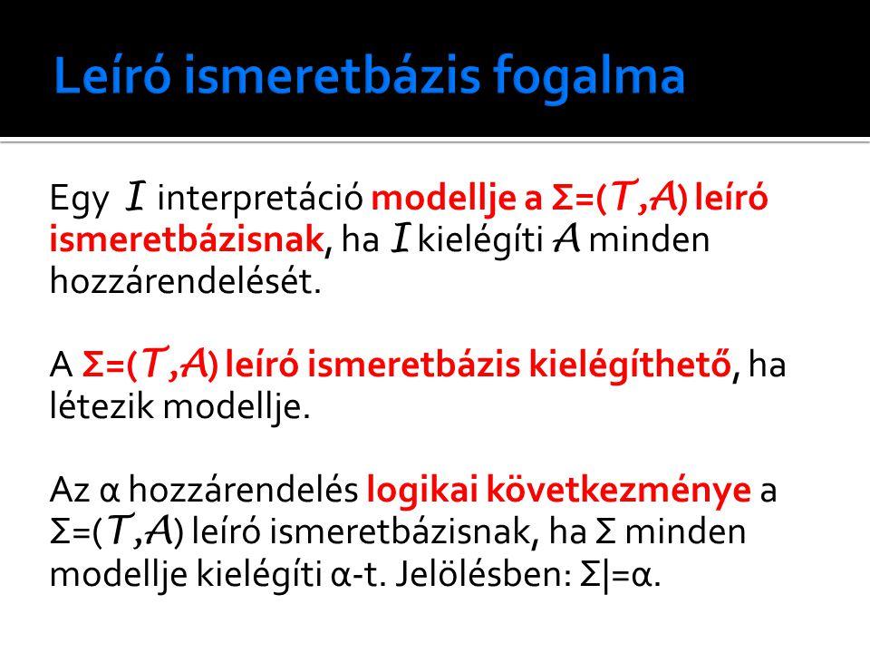Egy I interpretáció modellje a Σ=( T,A ) leíró ismeretbázisnak, ha I kielégíti A minden hozzárendelését. A Σ=( T,A ) leíró ismeretbázis kielégíthető,