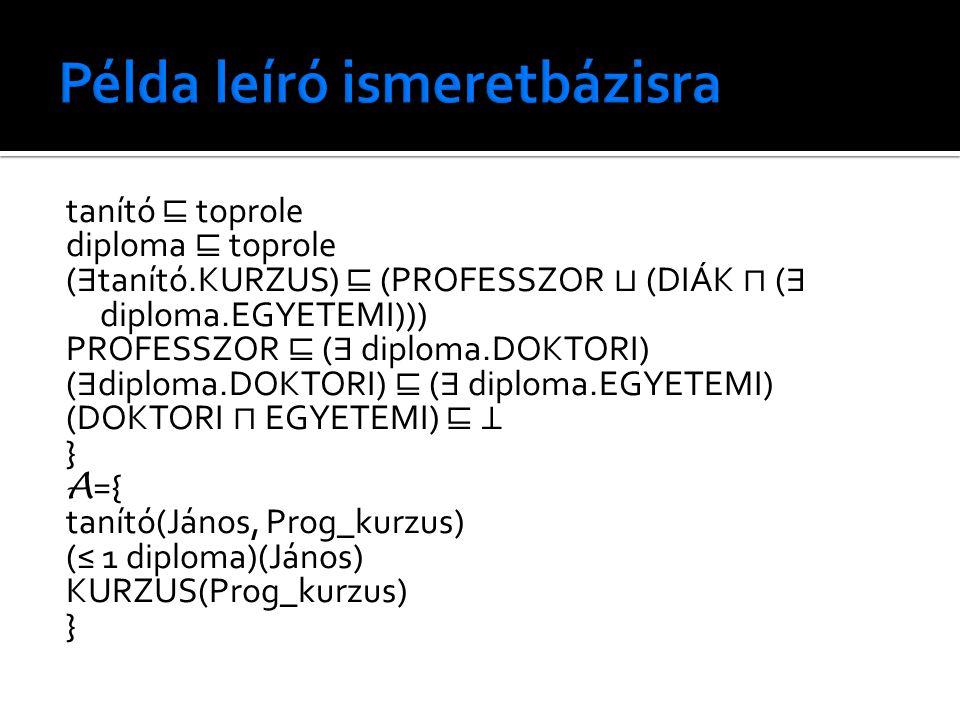 tanító ⊑ toprole diploma ⊑ toprole ( ∃ tanító.KURZUS) ⊑ (PROFESSZOR ⊔ (DIÁK ⊓ ( ∃ diploma.EGYETEMI))) PROFESSZOR ⊑ ( ∃ diploma.DOKTORI) ( ∃ diploma.DO