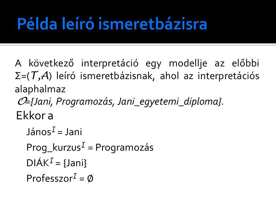 A következő interpretáció egy modellje az előbbi Σ=( T,A ) leíró ismeretbázisnak, ahol az interpretációs alaphalmaz O ={Jani, Programozás, Jani_egyete