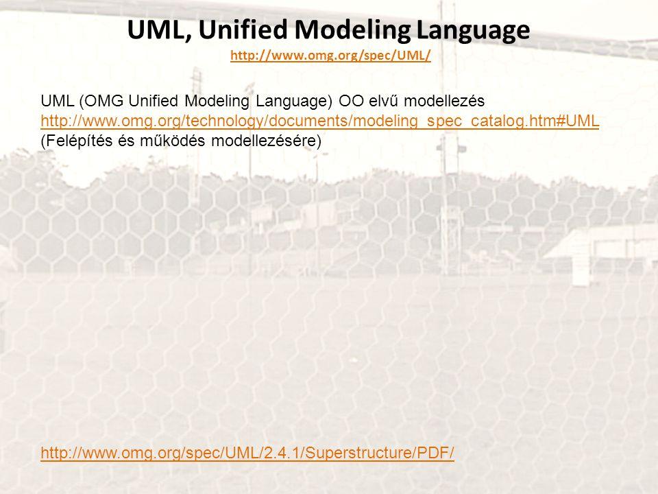 UML, Unified Modeling Language http://www.omg.org/spec/UML/http://www.omg.org/spec/UML/ UML (OMG Unified Modeling Language) OO elvű modellezés http://www.omg.org/technology/documents/modeling_spec_catalog.htm#UML (Felépítés és működés modellezésére) http://www.omg.org/spec/UML/2.4.1/Superstructure/PDF/