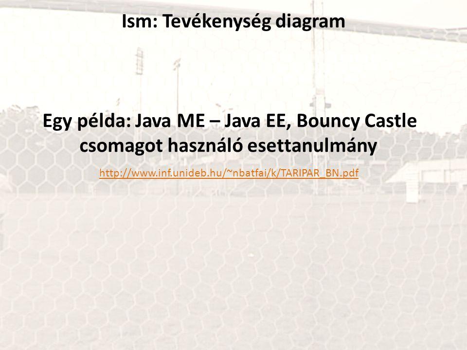 Ism: Tevékenység diagram http://www.inf.unideb.hu/~nbatfai/k/TARIPAR_BN.pdf Egy példa: Java ME – Java EE, Bouncy Castle csomagot használó esettanulmány