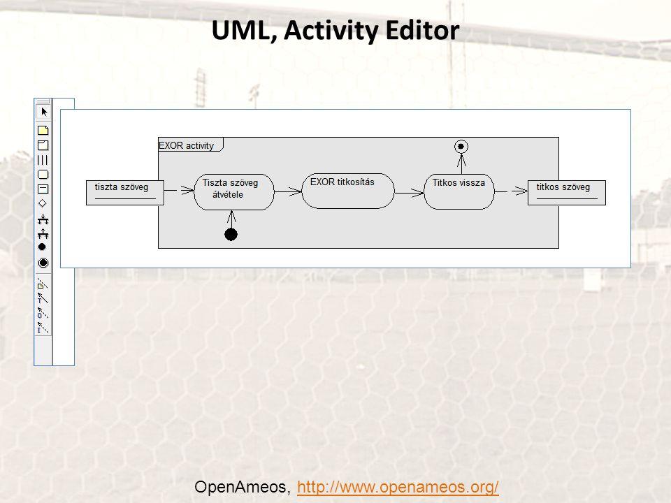 UML, Activity Editor OpenAmeos, http://www.openameos.org/http://www.openameos.org/