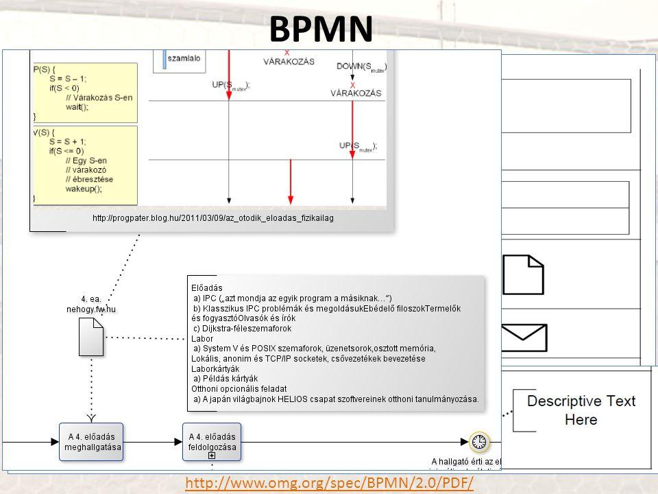 BPMN http://www.omg.org/spec/BPMN/2.0/PDF/