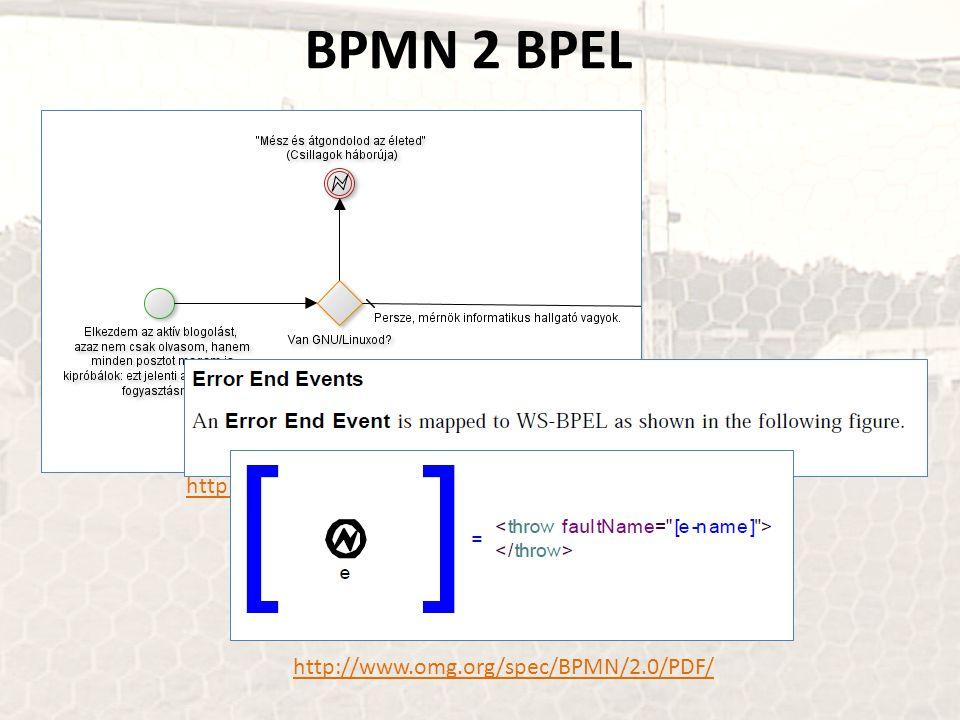 BPMN 2 BPEL http://nehogy.fw.hu/p1_terkep/ http://www.omg.org/spec/BPMN/2.0/PDF/