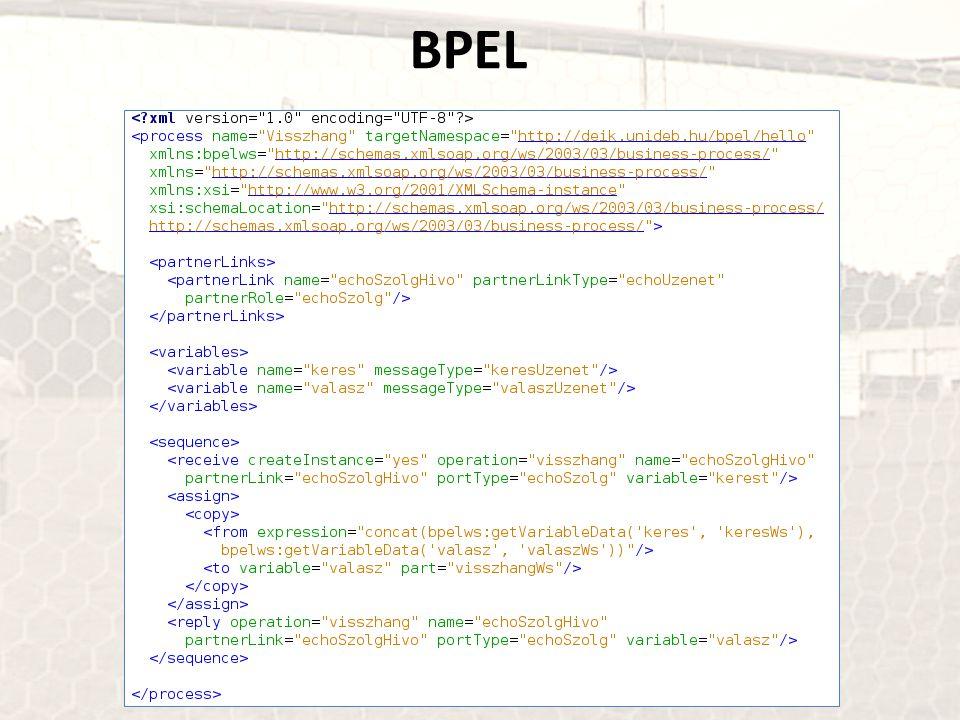 Laborkártyák Fejezd be ezt a folyamatleírást ezen, vagy egy alacsonyabb szinten vagy egy magasabb absztrakciós szinten: http://www.bpmn.org/Documents/OMG_BPMN_Tutorial.pdf http://www.bpmn.org/Documents/OMG_BPMN_Tutorial.pdf