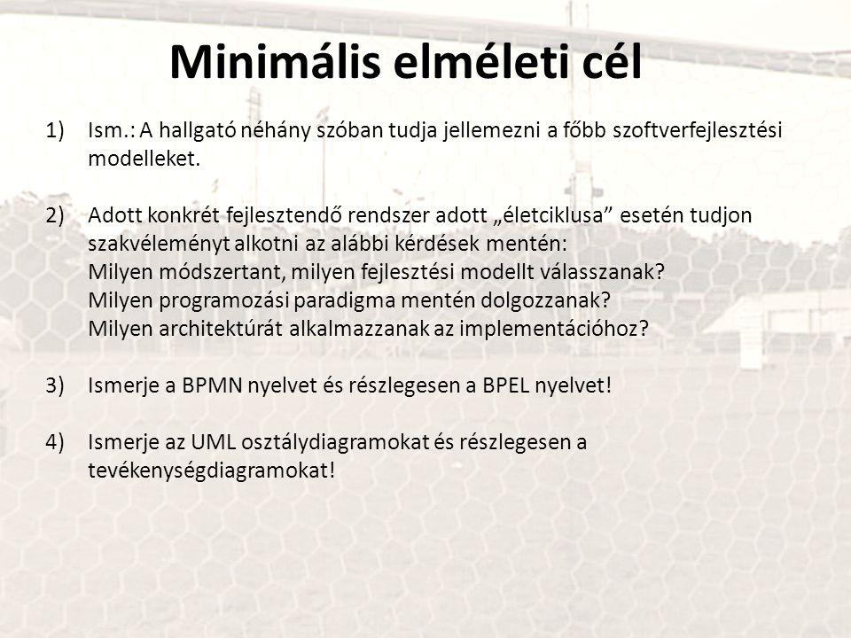 Minimális elméleti cél 1)Ism.: A hallgató néhány szóban tudja jellemezni a főbb szoftverfejlesztési modelleket.
