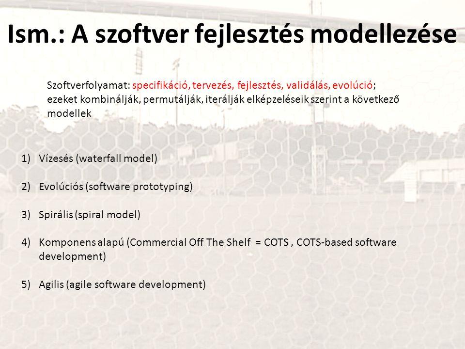 Ism.: A szoftver fejlesztés modellezése 1)Vízesés (waterfall model) 2)Evolúciós (software prototyping) 3)Spirális (spiral model) 4)Komponens alapú (Commercial Off The Shelf = COTS, COTS-based software development) 5)Agilis (agile software development) Szoftverfolyamat: specifikáció, tervezés, fejlesztés, validálás, evolúció; ezeket kombinálják, permutálják, iterálják elképzeléseik szerint a következő modellek