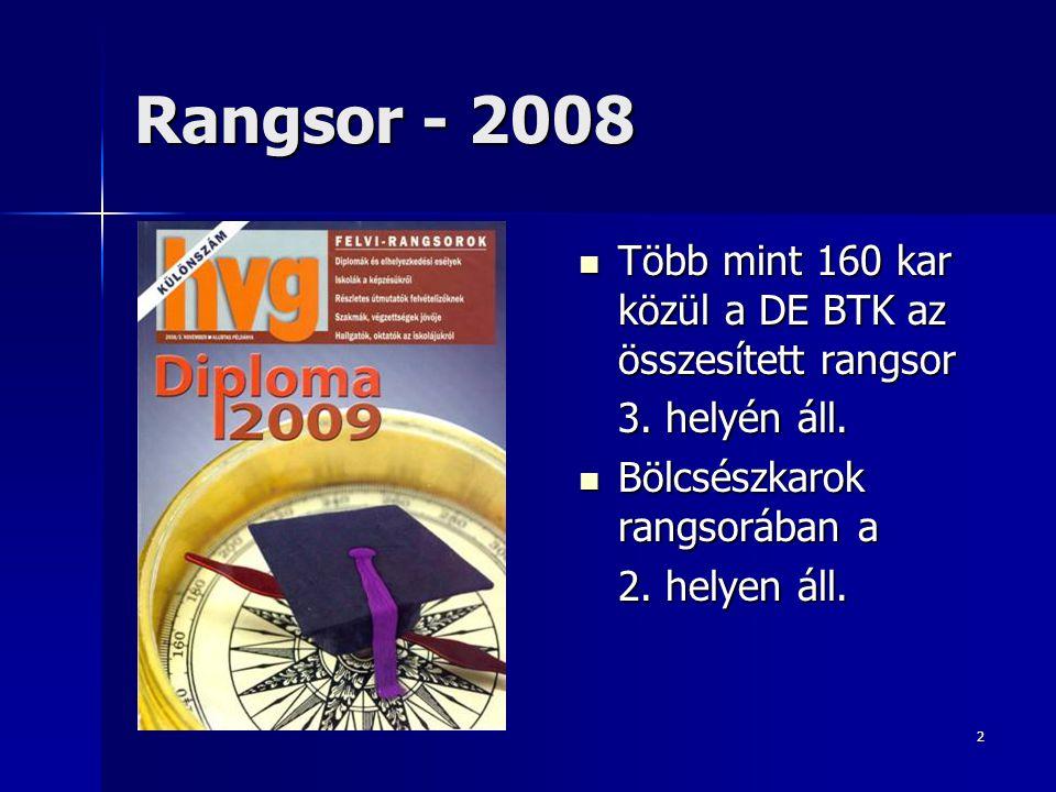 2 Rangsor - 2008 Több mint 160 kar közül a DE BTK az összesített rangsor Több mint 160 kar közül a DE BTK az összesített rangsor 3. helyén áll. Bölcsé