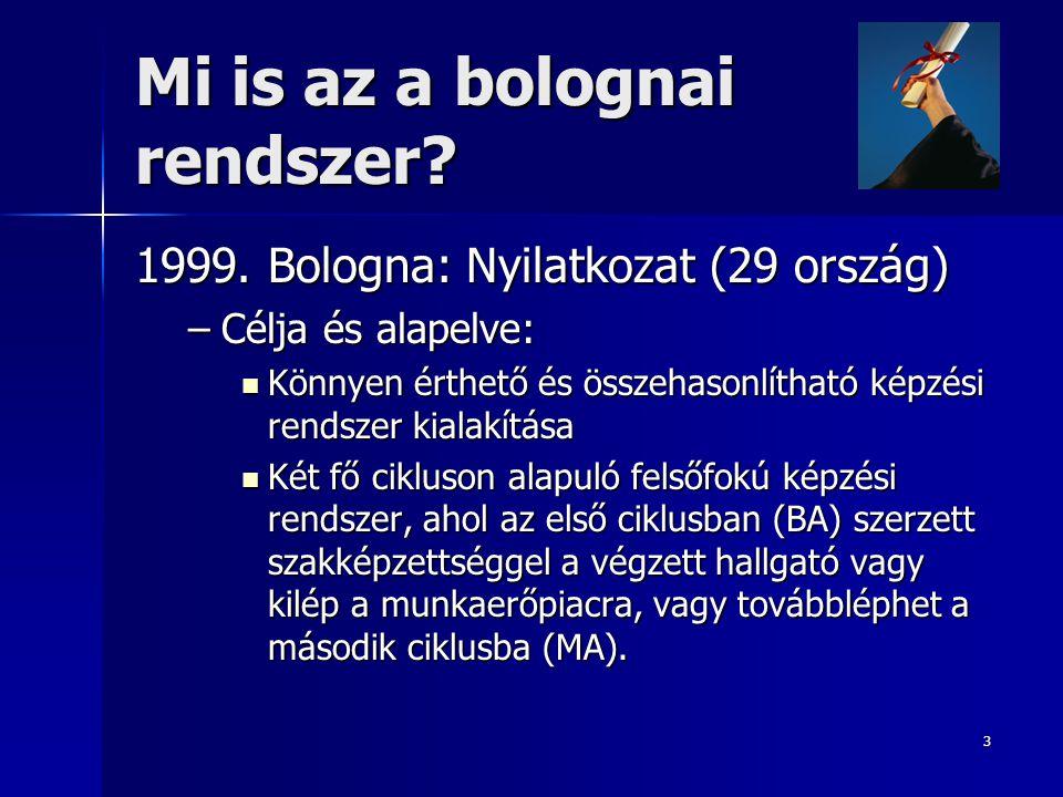 3 Mi is az a bolognai rendszer? 1999. Bologna: Nyilatkozat (29 ország) –Célja és alapelve: Könnyen érthető és összehasonlítható képzési rendszer kiala