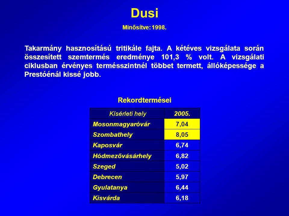 Dusi Minősítve: 1998. Takarmány hasznosítású tritikále fajta. A kétéves vizsgálata során összesített szemtermés eredménye 101,3 % volt. A vizsgálati c