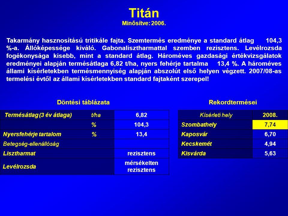 Titán Minősítve: 2006. Takarmány hasznosítású tritikále fajta. Szemtermés eredménye a standard átlag 104,3 %-a. Állóképessége kiváló. Gabonalisztharma