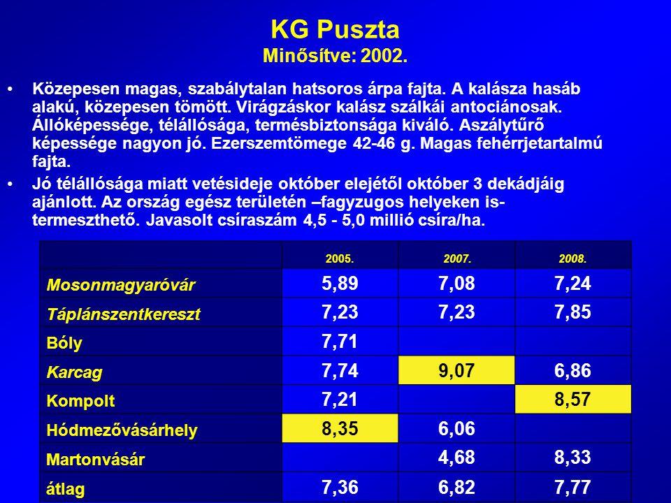 KG Puszta Minősítve: 2002. Közepesen magas, szabálytalan hatsoros árpa fajta. A kalásza hasáb alakú, közepesen tömött. Virágzáskor kalász szálkái anto