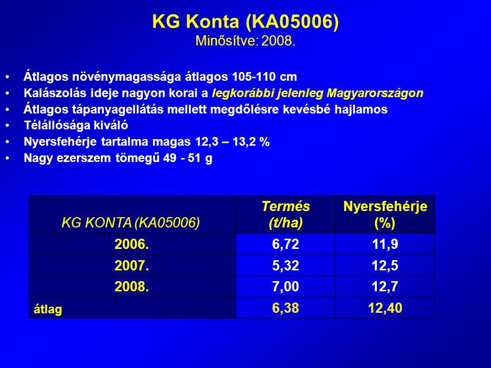 KG Konta (KA05006) Minősítve: 2008. Átlagos növénymagassága átlagos 105-110 cm Kalászolás ideje nagyon korai a legkorábbi jelenleg Magyarországon Átla