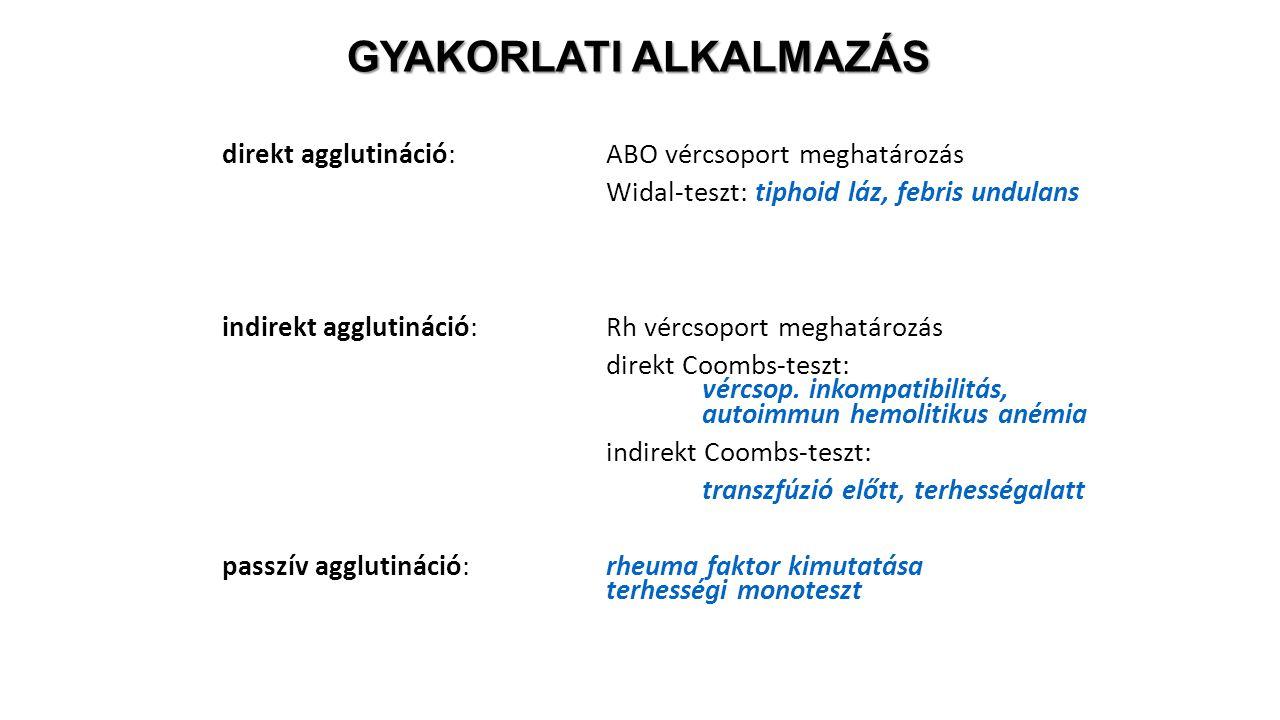 direkt agglutináció:ABO vércsoport meghatározás Widal-teszt: tiphoid láz, febris undulans indirekt agglutináció:Rh vércsoport meghatározás direkt Coom
