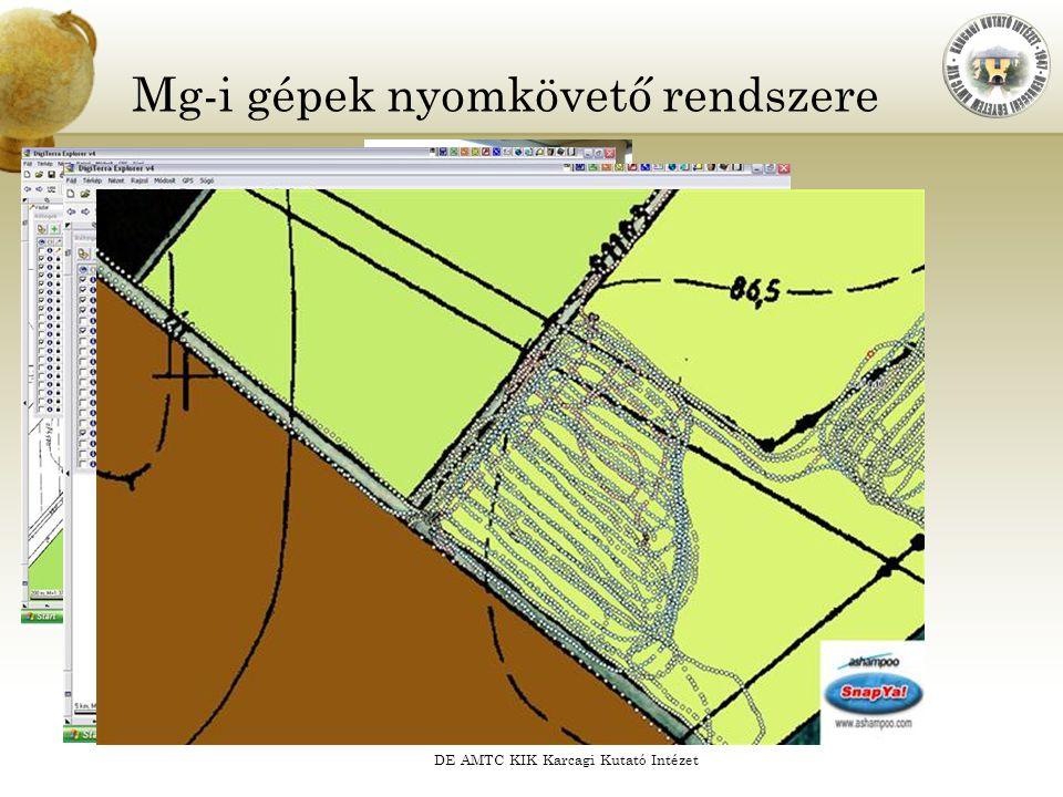 DE AMTC KIK Karcagi Kutató Intézet Mg-i gépek nyomkövető rendszere