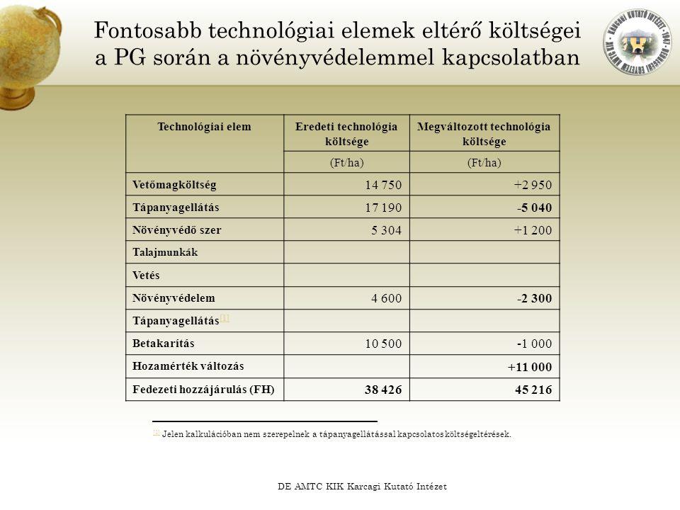 DE AMTC KIK Karcagi Kutató Intézet Fontosabb technológiai elemek eltérő költségei a PG során a növényvédelemmel kapcsolatban Technológiai elemEredeti