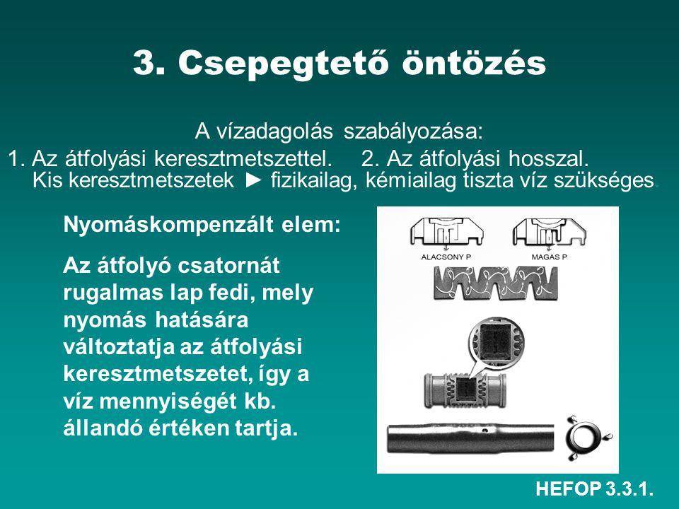 HEFOP 3.3.1. 3. Csepegtető öntözés A vízadagolás szabályozása: 1. Az átfolyási keresztmetszettel. 2. Az átfolyási hosszal. Kis keresztmetszetek ► fizi