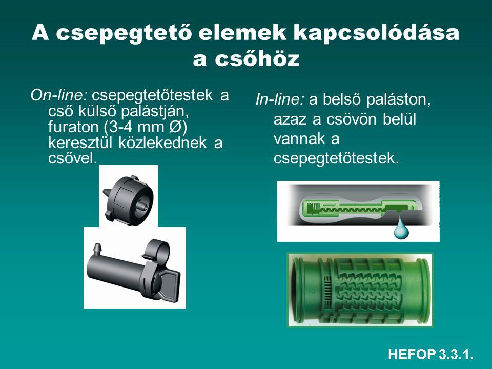 A csepegtető elemek kapcsolódása a csőhöz On-line: csepegtetőtestek a cső külső palástján, furaton (3-4 mm Ø) keresztül közlekednek a csővel. In-line: