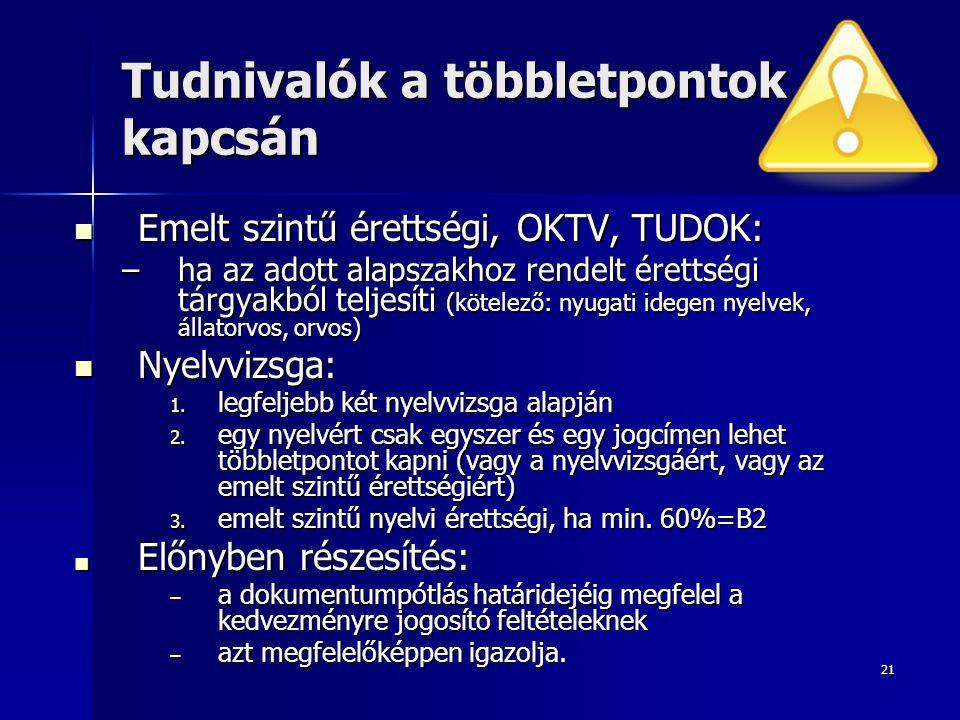 21 Tudnivalók a többletpontok kapcsán Emelt szintű érettségi, OKTV, TUDOK: Emelt szintű érettségi, OKTV, TUDOK: –ha az adott alapszakhoz rendelt érett