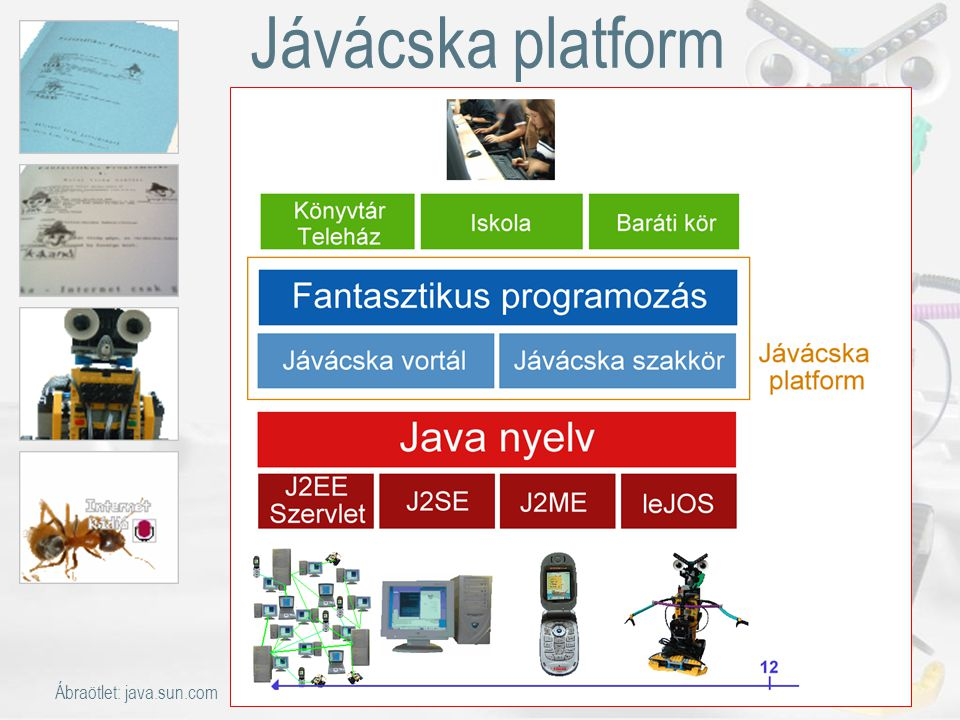 Jávácska platform Ábraötlet: java.sun.com