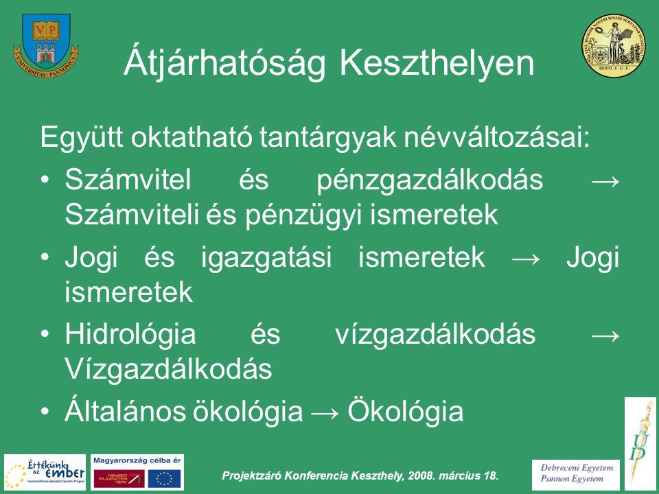 Projektzáró Konferencia Keszthely, 2008. március 18. Átjárhatóság Keszthelyen Együtt oktatható tantárgyak névváltozásai: Számvitel és pénzgazdálkodás