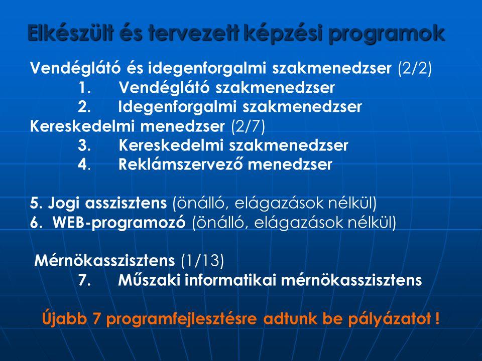 Elkészült és tervezett képzési programok Vendéglátó és idegenforgalmi szakmenedzser (2/2) 1. Vendéglátó szakmenedzser 2. Idegenforgalmi szakmenedzser