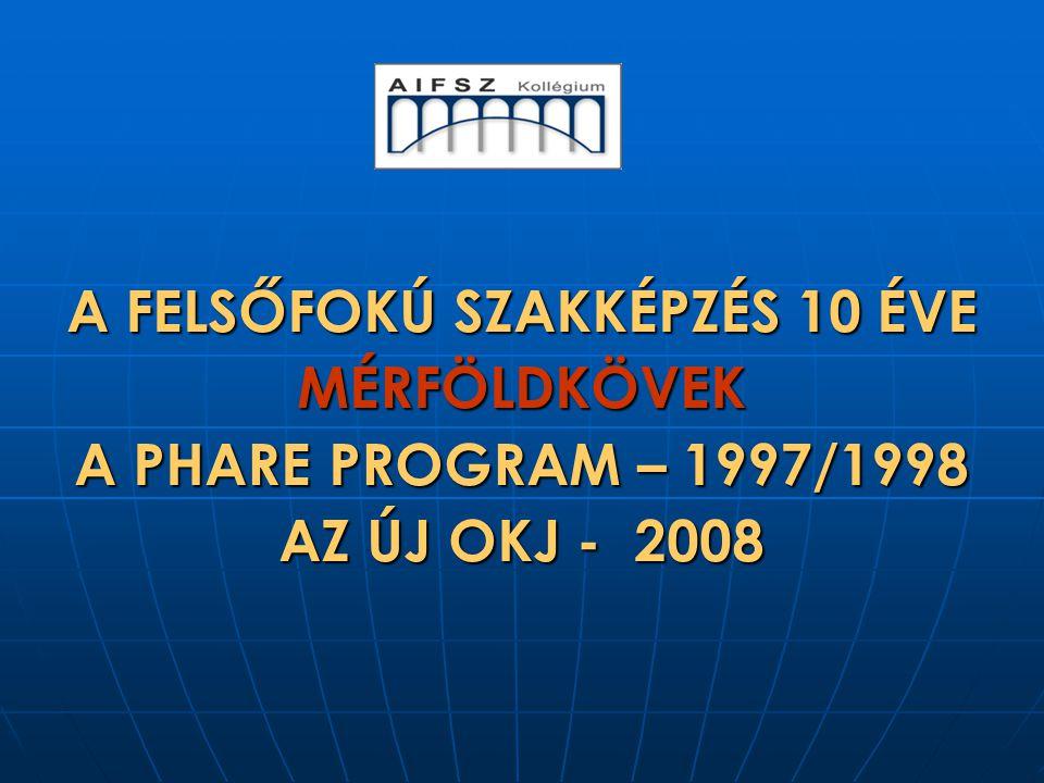 A FELSŐFOKÚ SZAKKÉPZÉS 10 ÉVE MÉRFÖLDKÖVEK A PHARE PROGRAM – 1997/1998 AZ ÚJ OKJ - 2008 BUDAPEST, 2007. XII. 6.