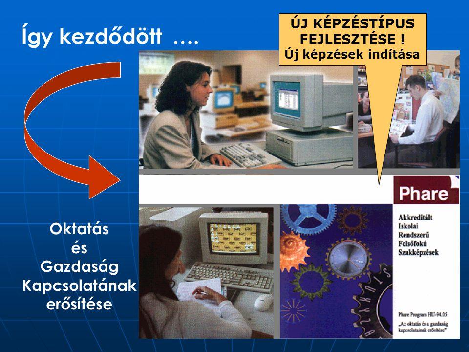 AZ FSZ LÉTREJÖTTE ÉS JELENE PHARE PROJEKT – 1997.
