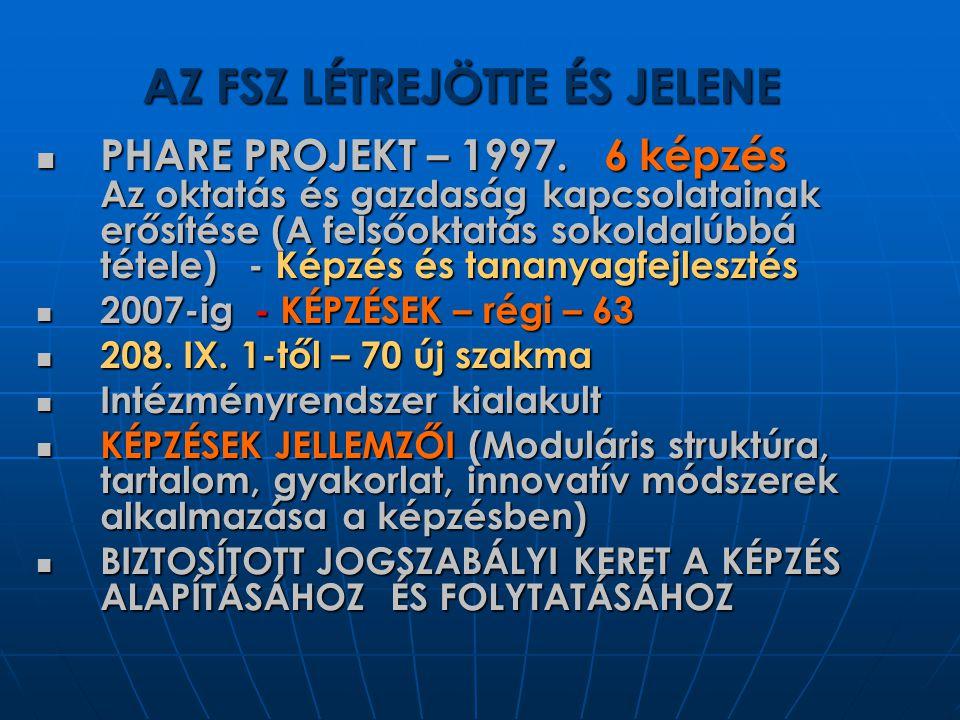AZ FSZ LÉTREJÖTTE ÉS JELENE PHARE PROJEKT – 1997. 6 képzés Az oktatás és gazdaság kapcsolatainak erősítése (A felsőoktatás sokoldalúbbá tétele) - Képz