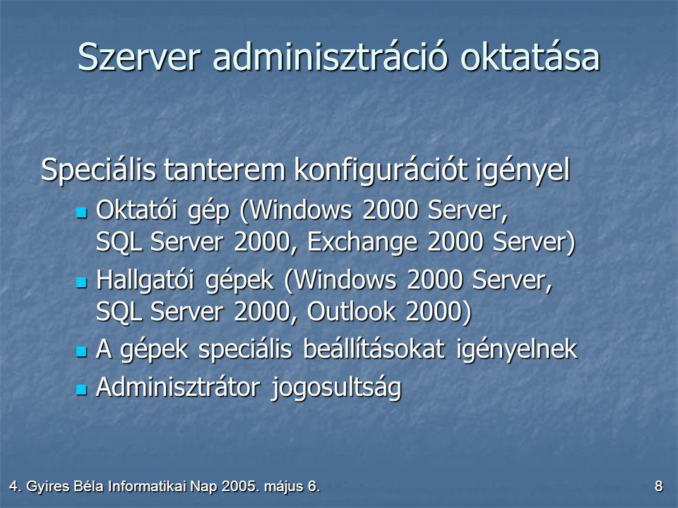 4. Gyires Béla Informatikai Nap 2005. május 6.19 Microsoft Virtual PC 2004 demonstráció