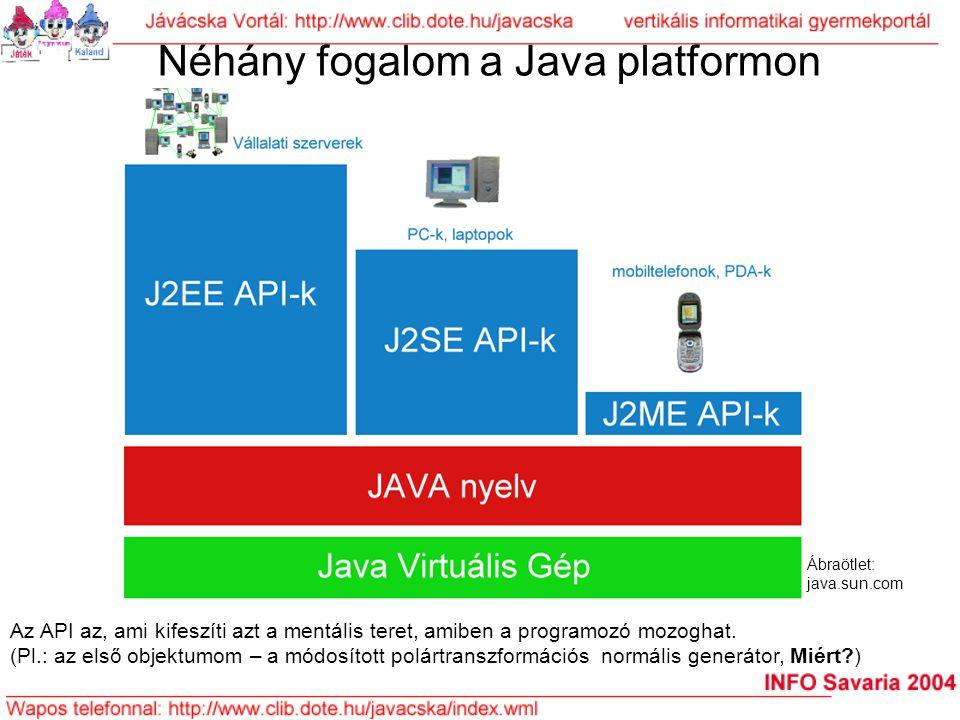 Néhány fogalom a Java platformon Az API az, ami kifeszíti azt a mentális teret, amiben a programozó mozoghat. (Pl.: az első objektumom – a módosított