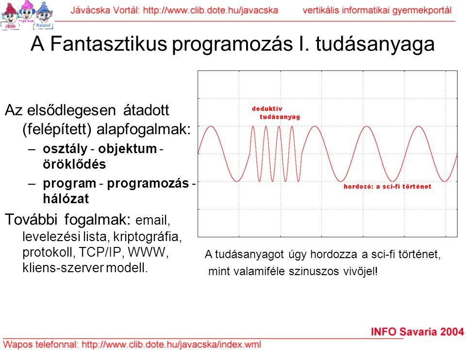 A Fantasztikus programozás I. tudásanyaga Az elsődlegesen átadott (felépített) alapfogalmak: –osztály - objektum - öröklődés –program - programozás -