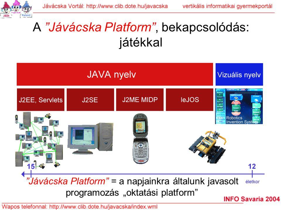 """A """"Jávácska Platform"""", bekapcsolódás: játékkal """"Jávácska Platform"""" = a napjainkra általunk javasolt programozás """"oktatási platform"""""""