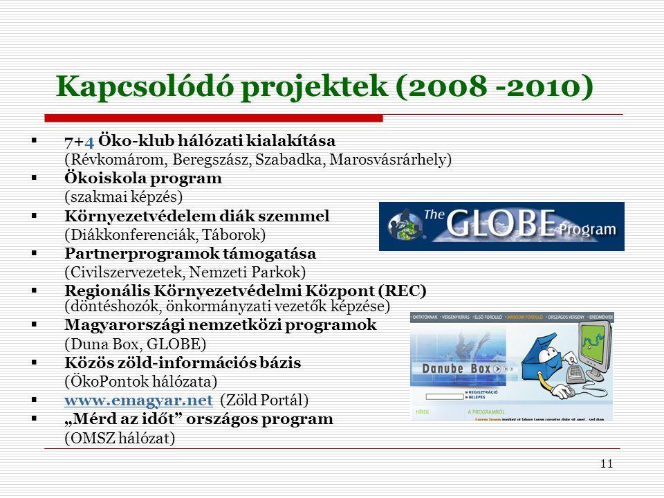 """11  7+4 Öko-klub hálózati kialakítása (Révkomárom, Beregszász, Szabadka, Marosvásrárhely)  Ökoiskola program (szakmai képzés)  Környezetvédelem diák szemmel (Diákkonferenciák, Táborok)  Partnerprogramok támogatása (Civilszervezetek, Nemzeti Parkok)  Regionális Környezetvédelmi Központ (REC) (döntéshozók, önkormányzati vezetők képzése)  Magyarországi nemzetközi programok (Duna Box, GLOBE)  Közös zöld-információs bázis (ÖkoPontok hálózata)  www.emagyar.net (Zöld Portál) www.emagyar.net  """"Mérd az időt országos program (OMSZ hálózat) Kapcsolódó projektek (2008 -2010)"""