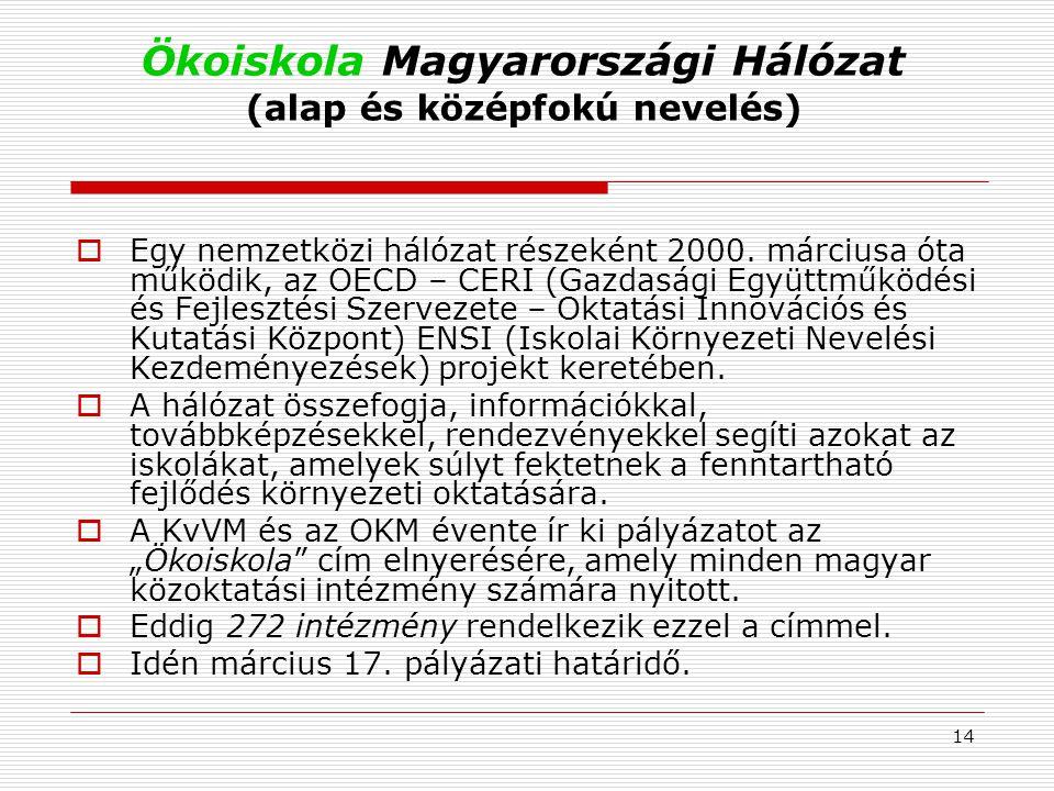 14 Ökoiskola Magyarországi Hálózat (alap és középfokú nevelés)  Egy nemzetközi hálózat részeként 2000.
